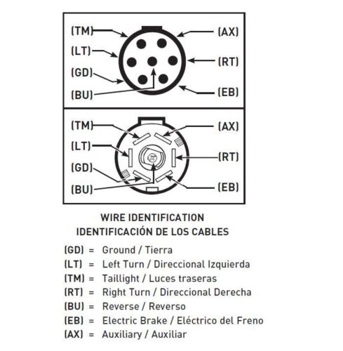 Wiring Diagram  35 Hopkins 7 Pin Wiring Diagram